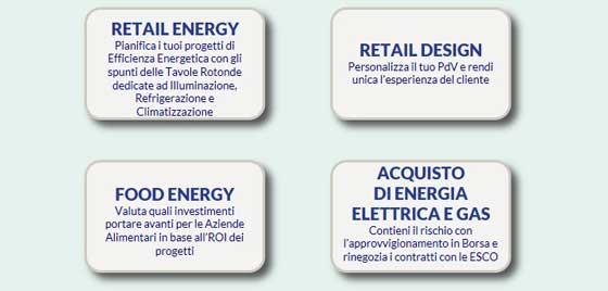 Retail Energy 2015